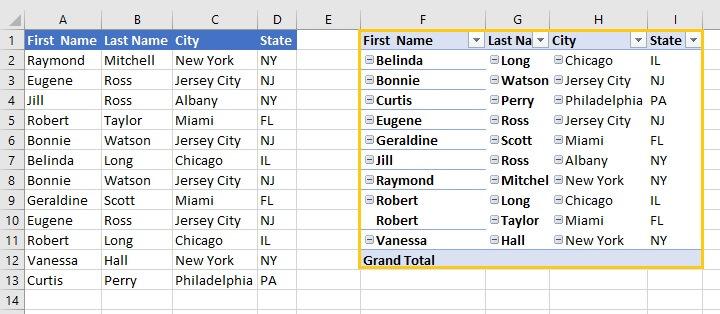 Remove duplicates Excel - pivot table