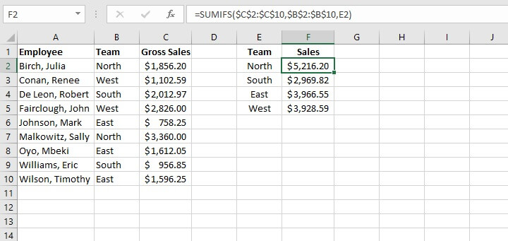 Basic Excel formulas - SUMIFS function