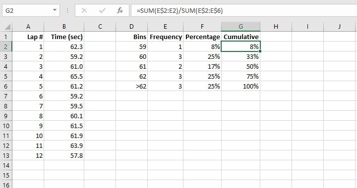 FREQUENCY Excel - cumulative