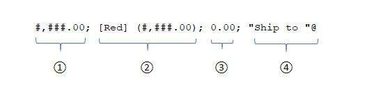 Excel custom number format