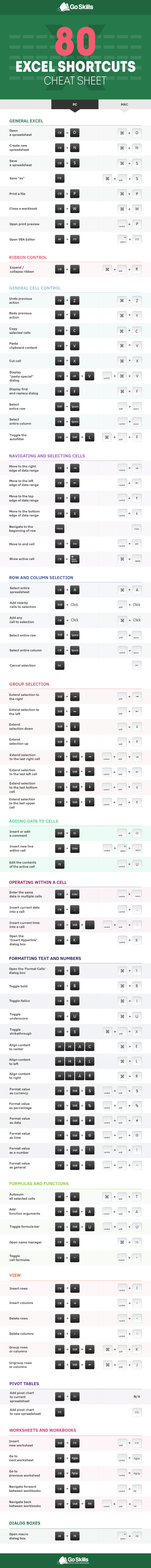 Excel shortcuts from GoSkills.com