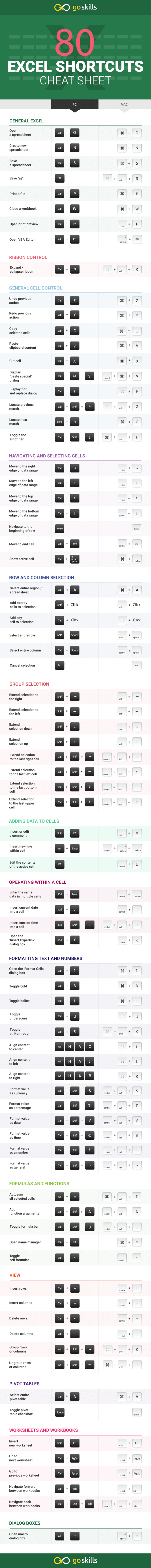 excel-shortcuts-infographic